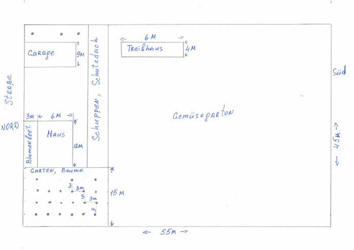 Haus- und Gartenplan Dashkovka