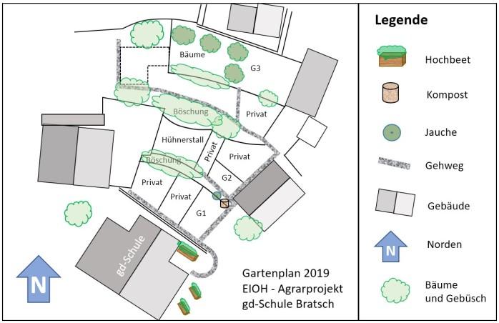 Printscreen Garten gd-Schule Bratsch